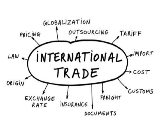 freedom-to-trade-internationally